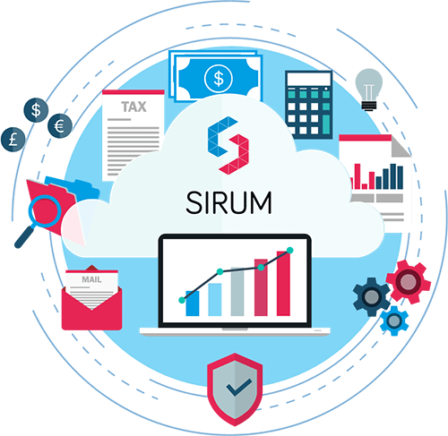 Sirum All in One TMS System
